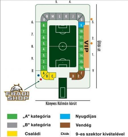 Fradi Stadion - (Ungarn, Budapest, Fußball)