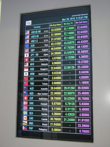Wechselkurs/Tageskurs - (Asien, Bangkok, Myanmar)